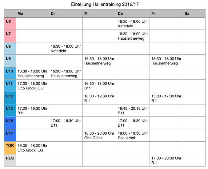 hallentraining-201617